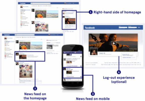 Google Adwords ou Facebook Ads